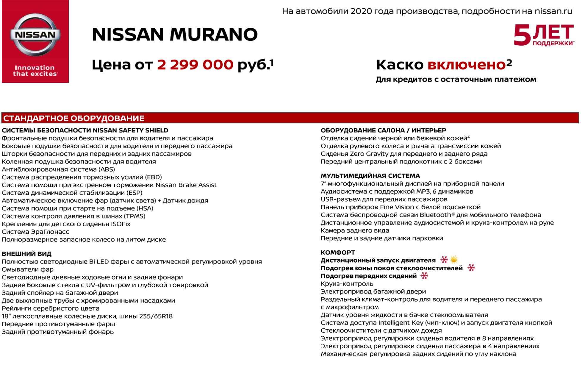Оригинальный прайс-лист нового Nissan Murano Z52