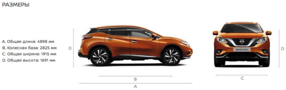 new-nissan-murano-Specifications.png